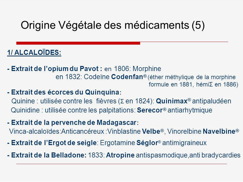 Origine Végétale des médicaments (5) 1/ ALCALOÏDES: - Extrait de lopium du Pavot : en 1806: Morphine en 1832: Codeïne Codenfan ® (éther méthylique de