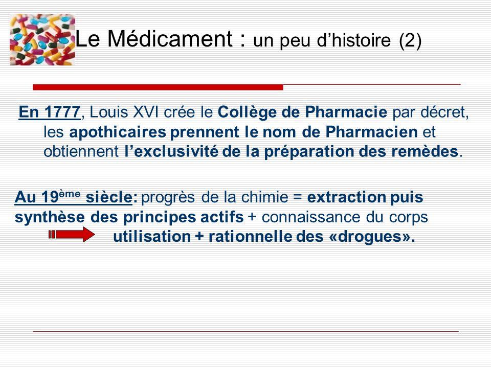 Au 19 ème siècle: progrès de la chimie = extraction puis synthèse des principes actifs + connaissance du corps utilisation + rationnelle des «drogues»