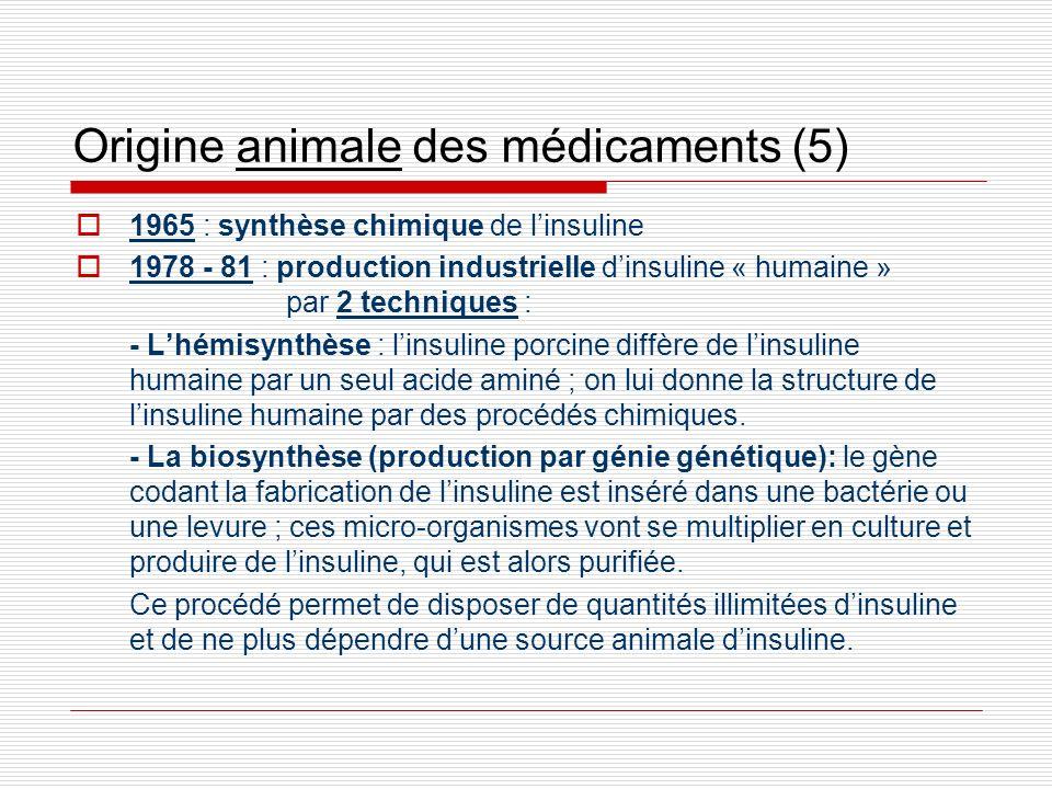 Origine animale des médicaments (5) 1965 : synthèse chimique de linsuline 1978 - 81 : production industrielle dinsuline « humaine » par 2 techniques :