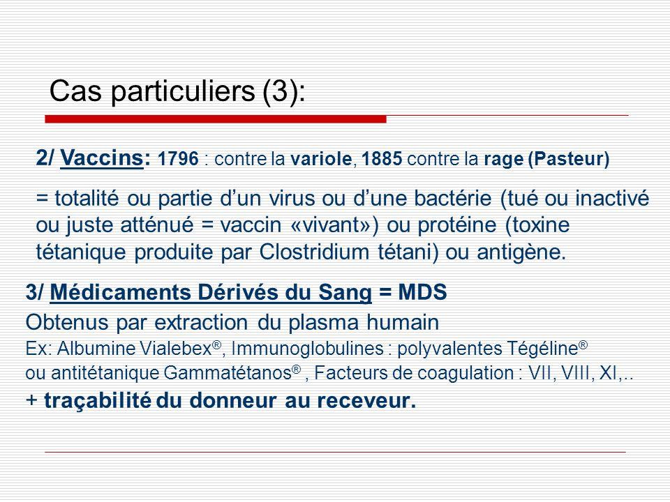 Cas particuliers (3): 3/ Médicaments Dérivés du Sang = MDS Obtenus par extraction du plasma humain Ex: Albumine Vialebex ®, Immunoglobulines : polyval