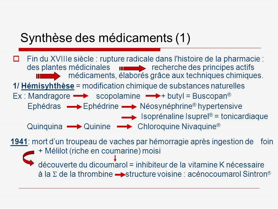 Synthèse des médicaments (1) Fin du XVIIIe siècle : rupture radicale dans l'histoire de la pharmacie : des plantes médicinales recherche des principes