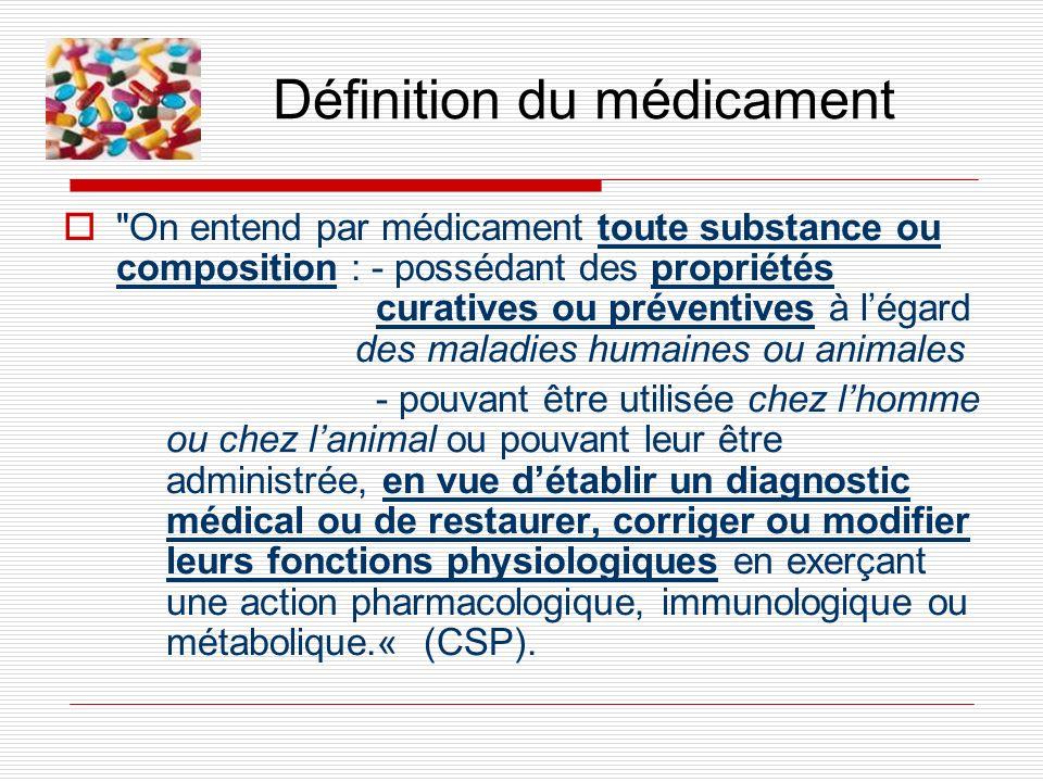 Définition du médicament