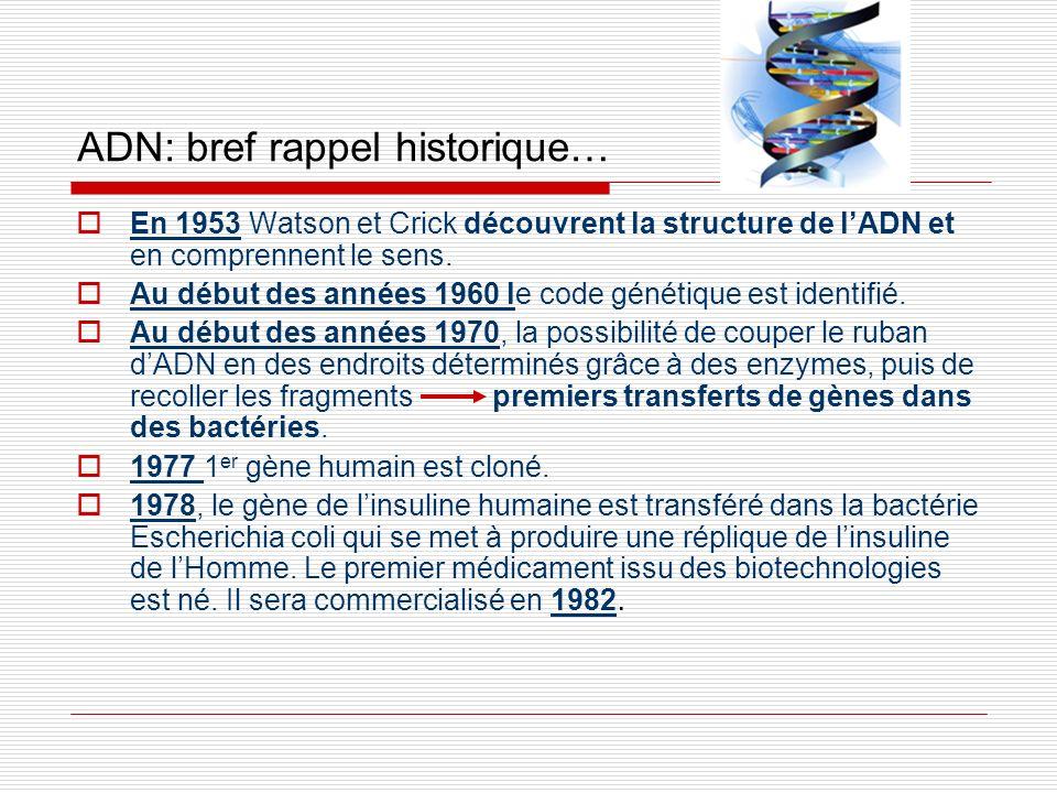 ADN: bref rappel historique… En 1953 Watson et Crick découvrent la structure de lADN et en comprennent le sens. Au début des années 1960 le code génét