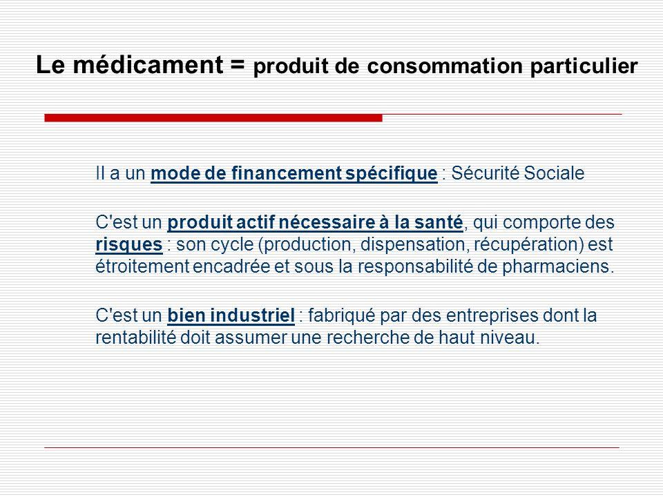 Il a un mode de financement spécifique : Sécurité Sociale C'est un produit actif nécessaire à la santé, qui comporte des risques : son cycle (producti
