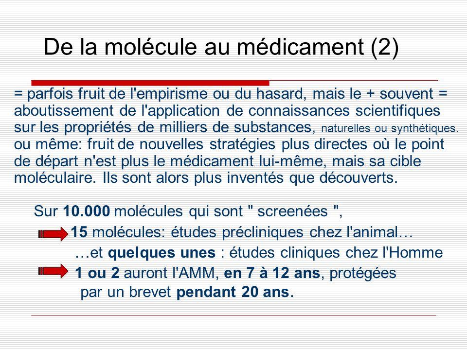 Synthèse des médicaments (2) 2/ Raisonnement analogique = Copie, par Σ chimique, de molécules: Ex: Belladone atropine divers antispasmodiques 3/ Biologie moléculaire = - Récepteurs + molécule active Effet pharmacologique adrénaline molécule modifiée qui bloque le R Ex: Bloqueurs des récepteurs ß - La connaissance de la structure des enzymes : molécules les inhibant Ex: IEC