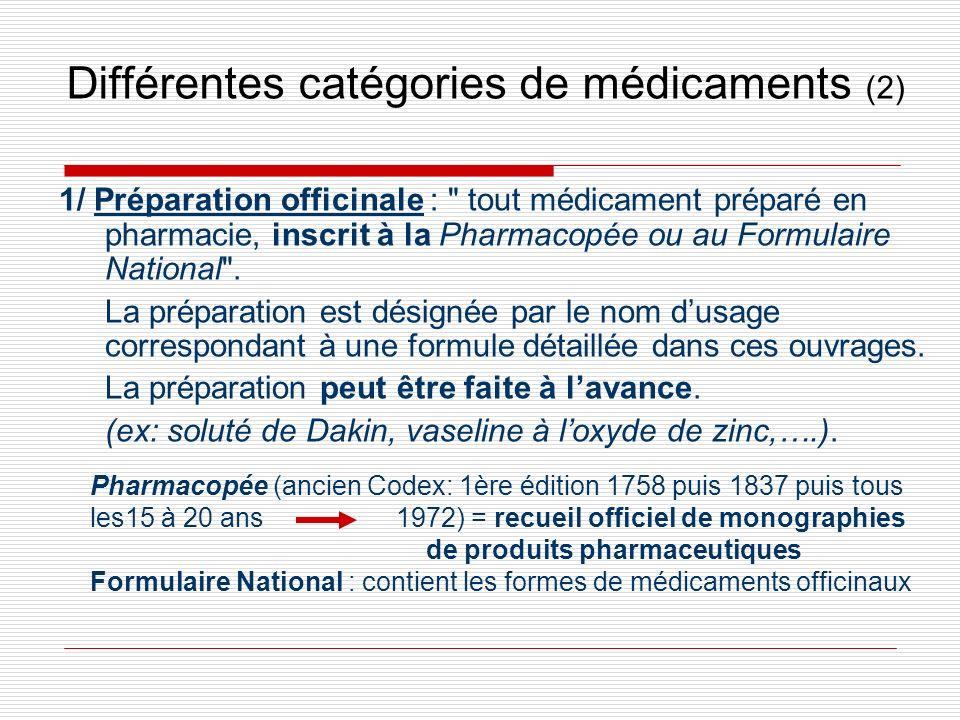 Différentes catégories de médicaments (3) RQ: Certaines préparations se limitent à une simple division de produits fournis par lindustrie + conditionnement et étiquetage = Produits officinaux divisés (POD).