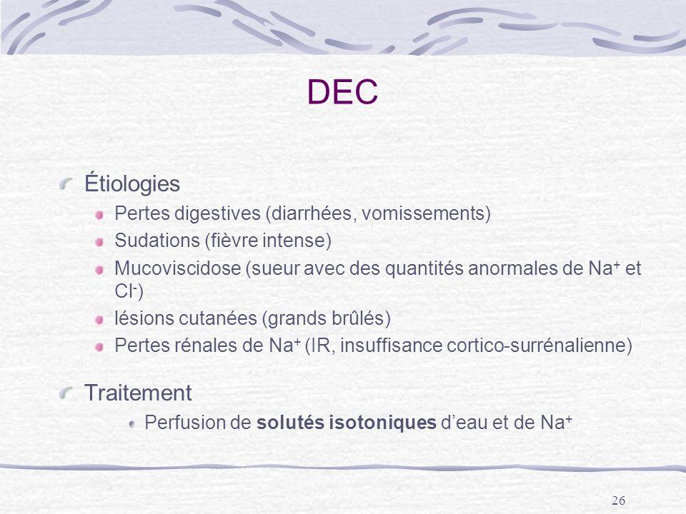 26 DEC Étiologies Pertes digestives (diarrhées, vomissements) Sudations (fièvre intense) Mucoviscidose (sueur avec des quantités anormales de Na + et
