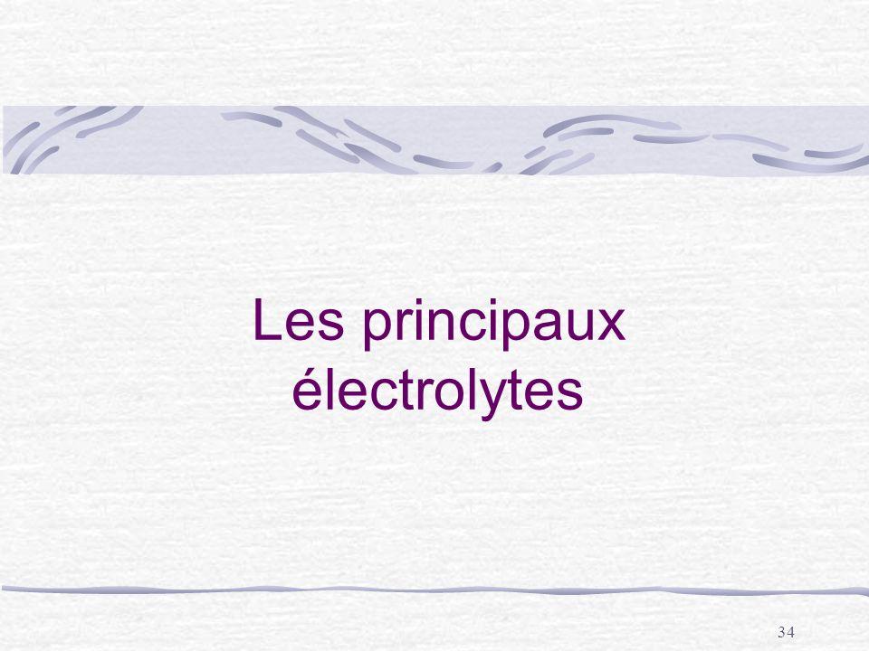 34 Les principaux électrolytes