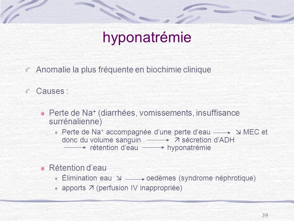 39 hyponatrémie Anomalie la plus fréquente en biochimie clinique Causes : Perte de Na + (diarrhées, vomissements, insuffisance surrénalienne) Perte de