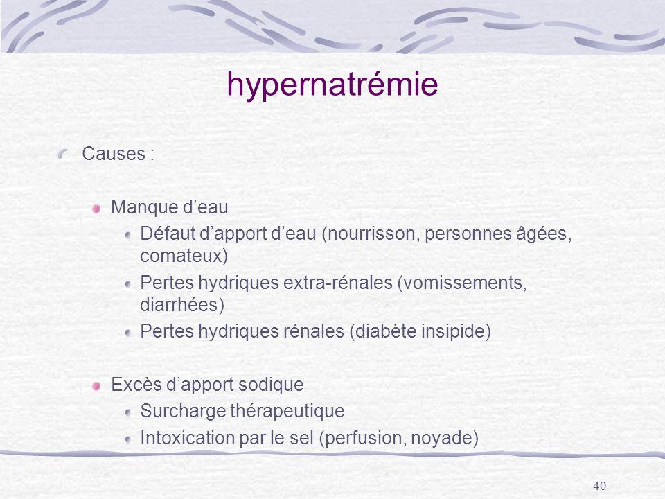 40 hypernatrémie Causes : Manque deau Défaut dapport deau (nourrisson, personnes âgées, comateux) Pertes hydriques extra-rénales (vomissements, diarrh