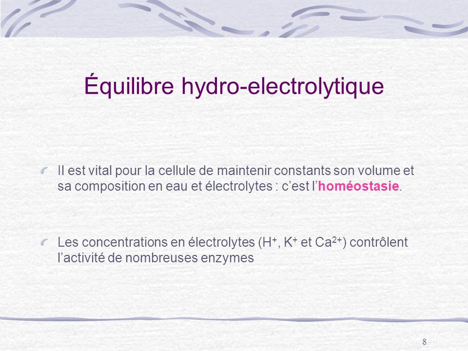 8 Équilibre hydro-electrolytique Il est vital pour la cellule de maintenir constants son volume et sa composition en eau et électrolytes : cest lhoméo