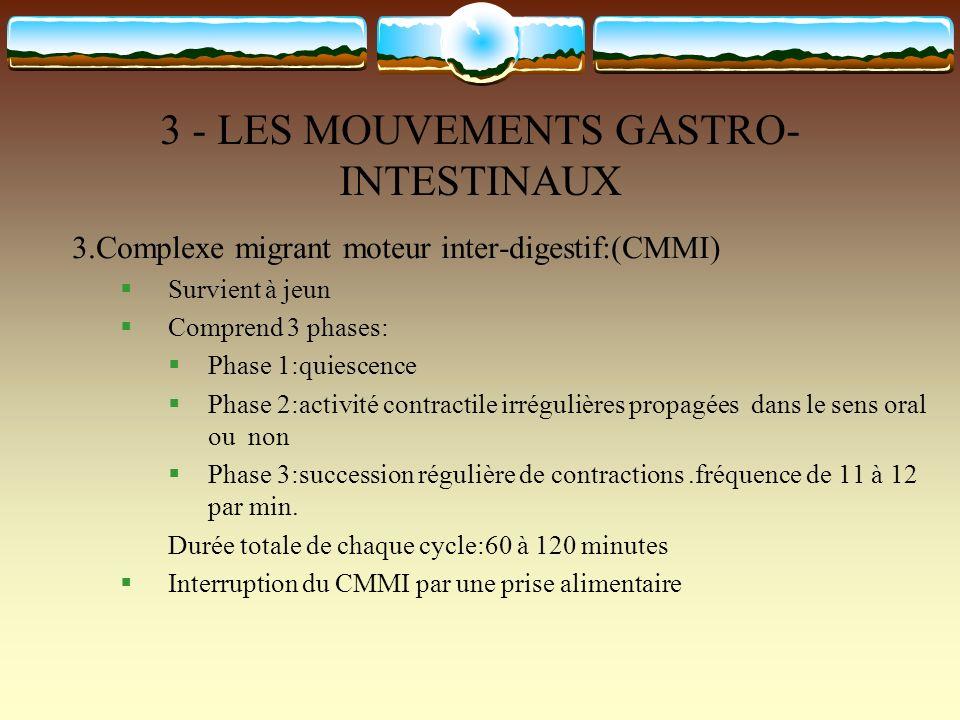 3 - LES MOUVEMENTS GASTRO- INTESTINAUX 3.Complexe migrant moteur inter-digestif:(CMMI) Survient à jeun Comprend 3 phases: Phase 1:quiescence Phase 2:a