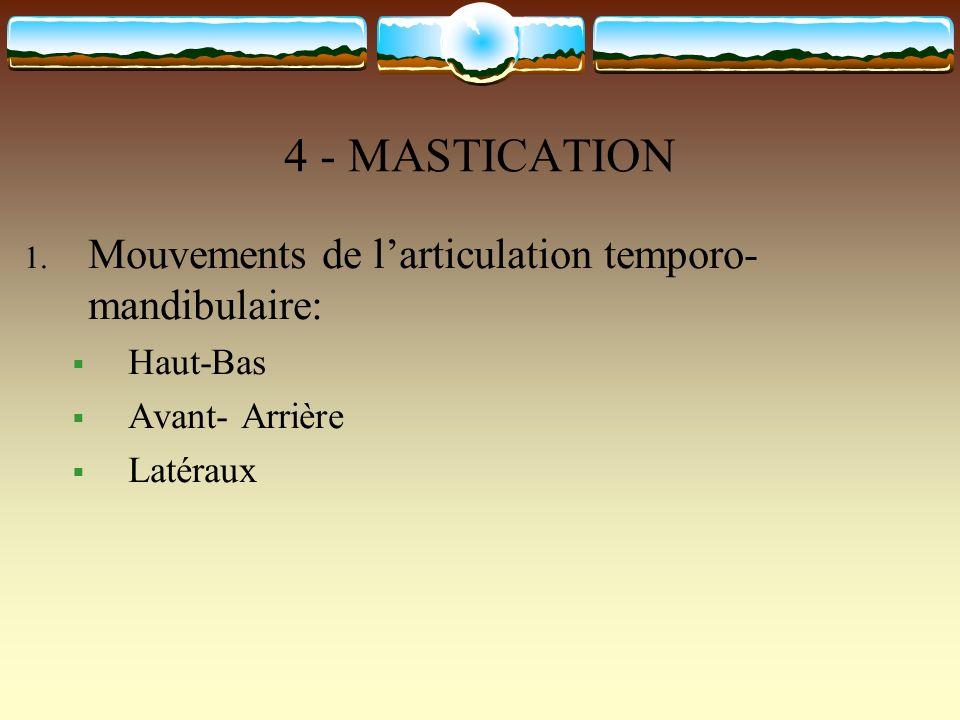 4 - MASTICATION 1. Mouvements de larticulation temporo- mandibulaire: Haut-Bas Avant- Arrière Latéraux