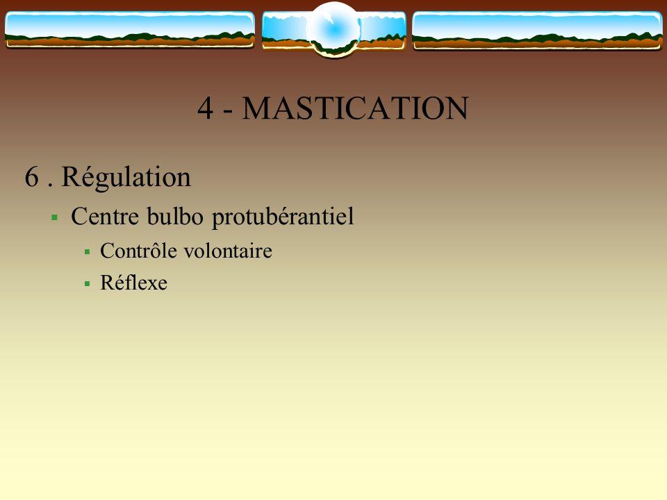4 - MASTICATION 6. Régulation Centre bulbo protubérantiel Contrôle volontaire Réflexe