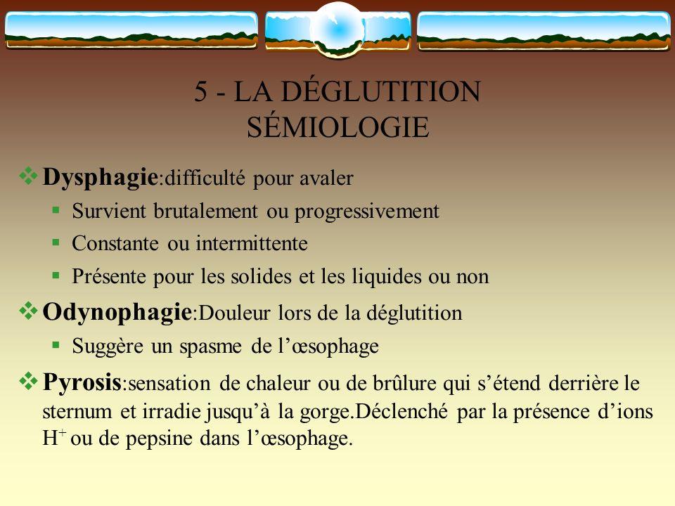 5 - LA DÉGLUTITION SÉMIOLOGIE Dysphagie :difficulté pour avaler Survient brutalement ou progressivement Constante ou intermittente Présente pour les s