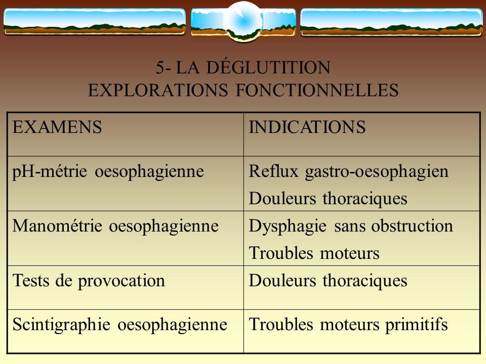 5- LA DÉGLUTITION EXPLORATIONS FONCTIONNELLES EXAMENSINDICATIONS pH-métrie oesophagienneReflux gastro-oesophagien Douleurs thoraciques Manométrie oeso