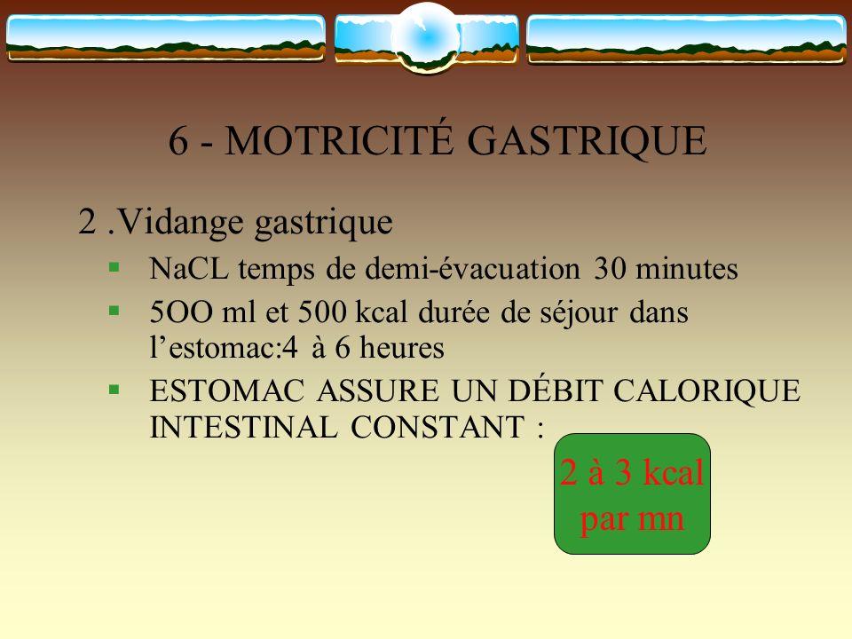 2.Vidange gastrique NaCL temps de demi-évacuation 30 minutes 5OO ml et 500 kcal durée de séjour dans lestomac:4 à 6 heures ESTOMAC ASSURE UN DÉBIT CAL