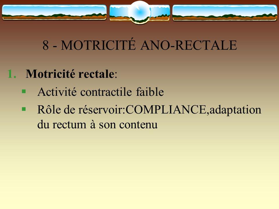 8 - MOTRICITÉ ANO-RECTALE 1.Motricité rectale: Activité contractile faible Rôle de réservoir:COMPLIANCE,adaptation du rectum à son contenu