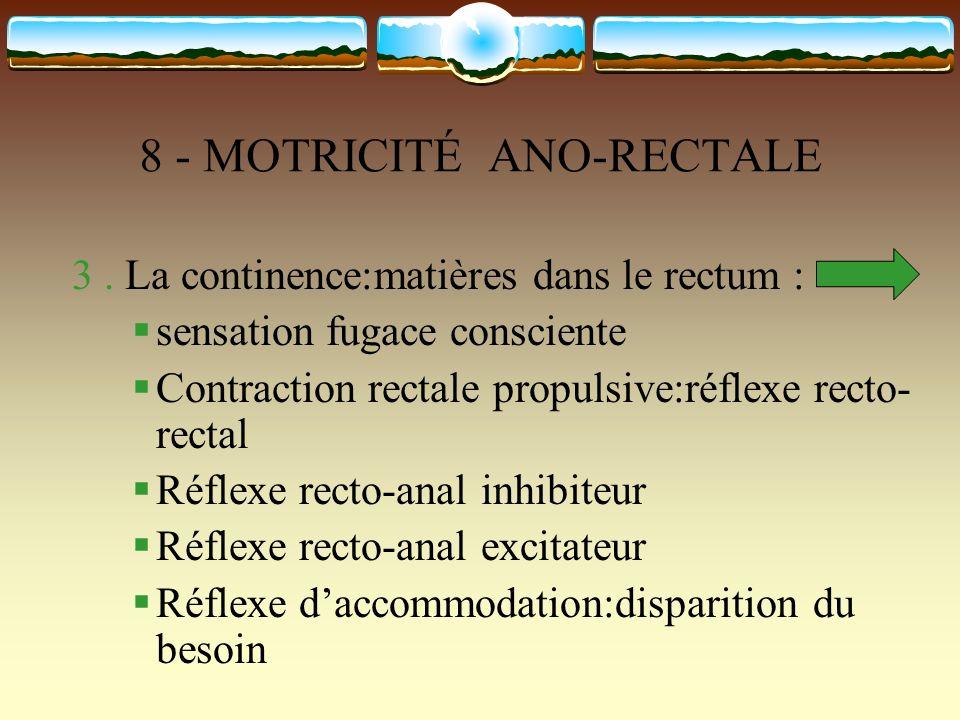 8 - MOTRICITÉ ANO-RECTALE 3. La continence:matières dans le rectum : sensation fugace consciente Contraction rectale propulsive:réflexe recto- rectal