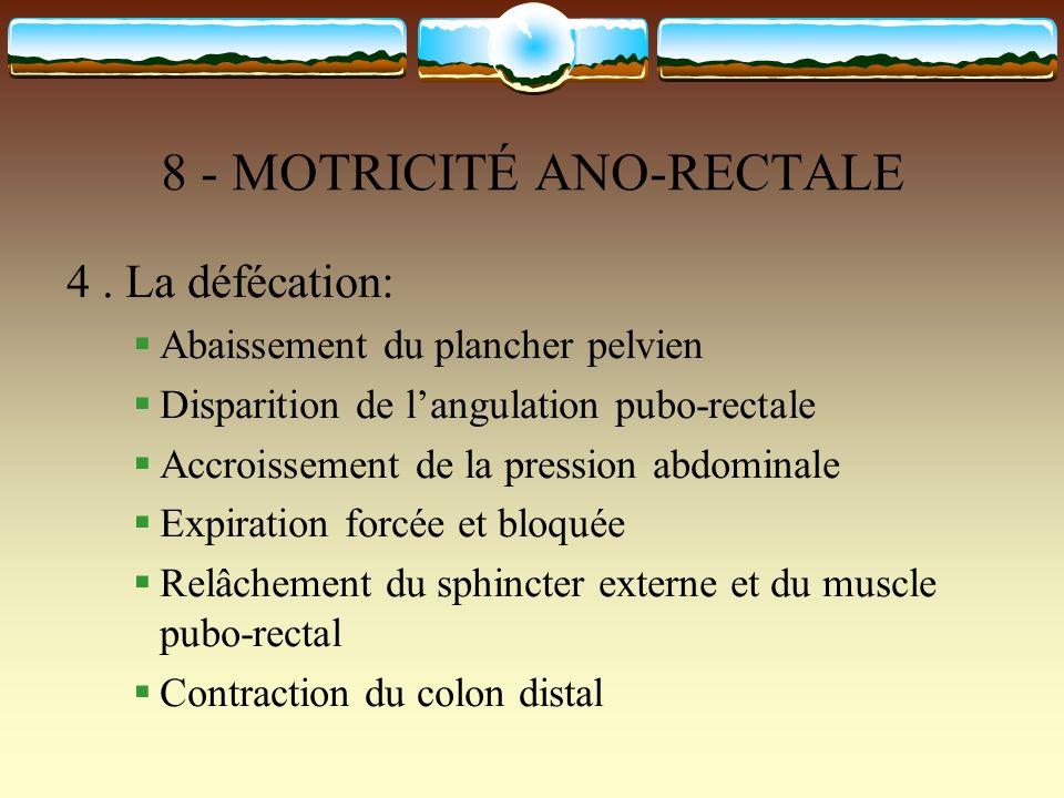 8 - MOTRICITÉ ANO-RECTALE 4. La défécation: Abaissement du plancher pelvien Disparition de langulation pubo-rectale Accroissement de la pression abdom