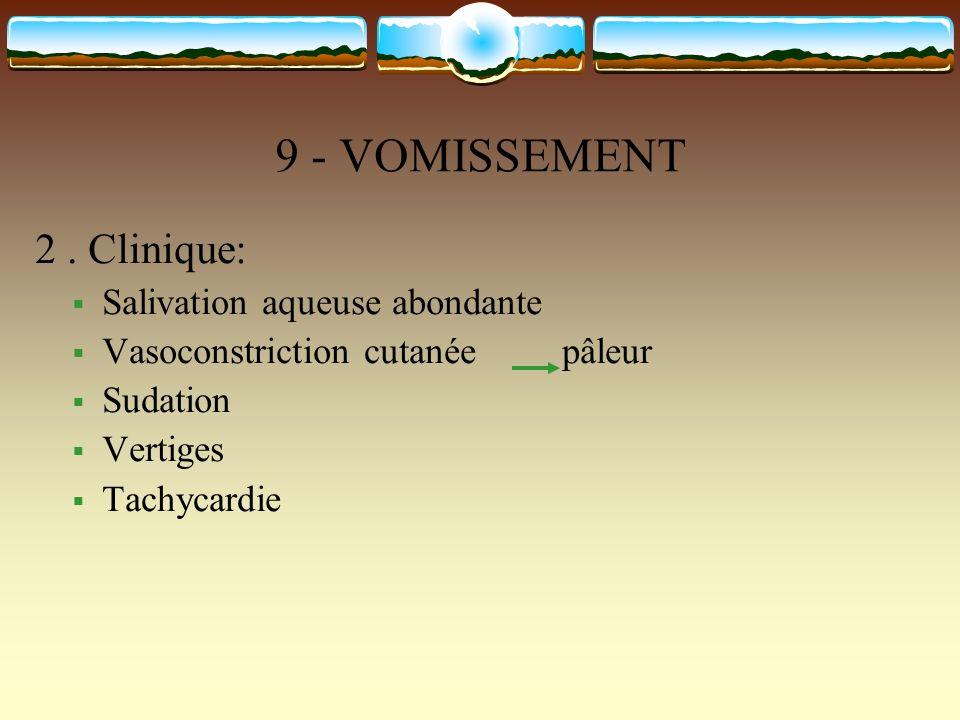 9 - VOMISSEMENT 2. Clinique: Salivation aqueuse abondante Vasoconstriction cutanée pâleur Sudation Vertiges Tachycardie