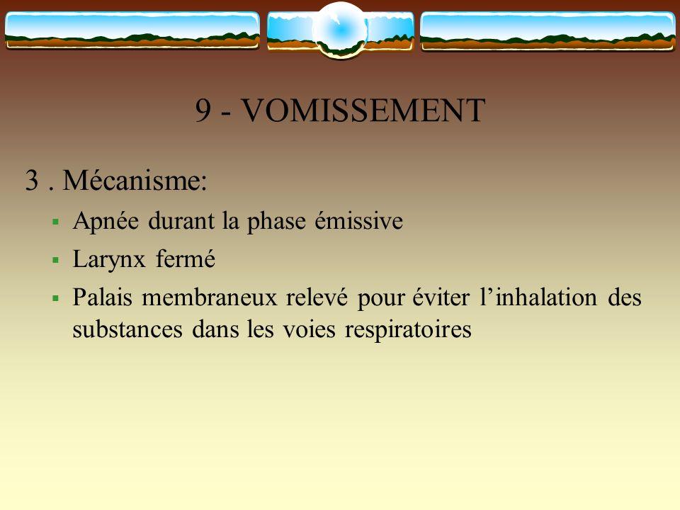 9 - VOMISSEMENT 3. Mécanisme: Apnée durant la phase émissive Larynx fermé Palais membraneux relevé pour éviter linhalation des substances dans les voi