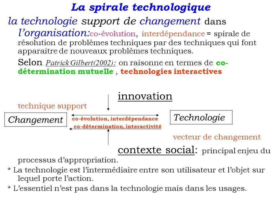 La spirale technologique la technologie support de changement dans lorganisation: co-évolution, interdépendance = spirale de résolution de problèmes t