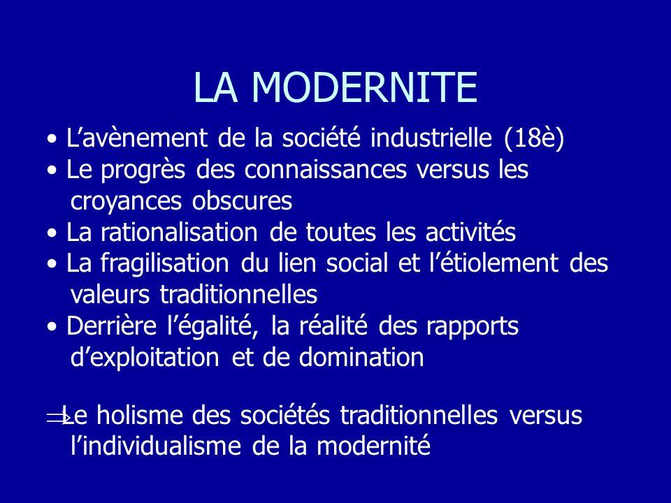 LA MODERNITE Lavènement de la société industrielle (18è) Le progrès des connaissances versus les croyances obscures La rationalisation de toutes les a