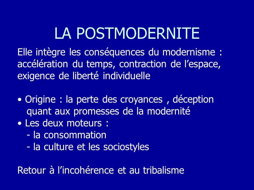 LA POSTMODERNITE Elle intègre les conséquences du modernisme : accélération du temps, contraction de lespace, exigence de liberté individuelle Origine