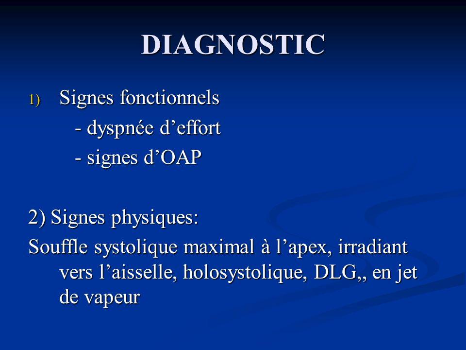 DIAGNOSTIC 1) Signes fonctionnels - dyspnée deffort - dyspnée deffort - signes dOAP - signes dOAP 2) Signes physiques: Souffle systolique maximal à la