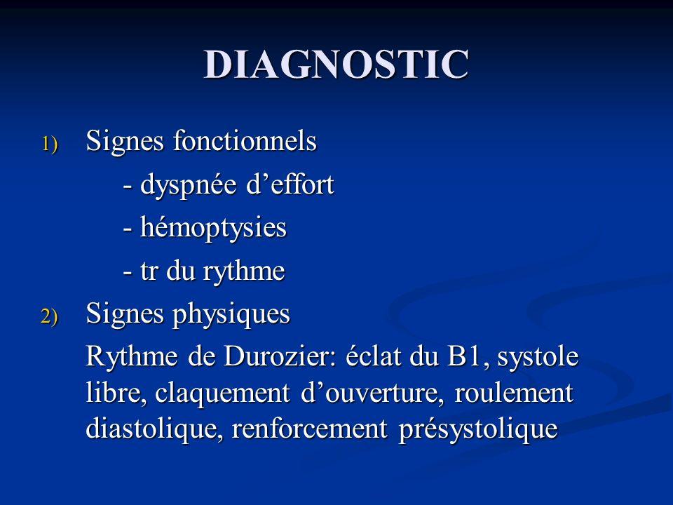 DIAGNOSTIC 1) Signes fonctionnels - dyspnée deffort - dyspnée deffort - hémoptysies - hémoptysies - tr du rythme - tr du rythme 2) Signes physiques Ry
