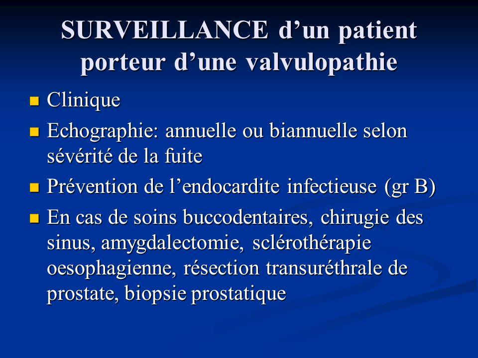 SURVEILLANCE dun patient porteur dune valvulopathie Clinique Clinique Echographie: annuelle ou biannuelle selon sévérité de la fuite Echographie: annu