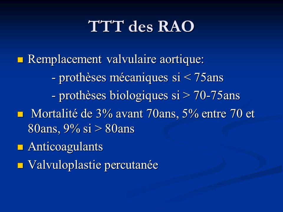 TTT des RAO Remplacement valvulaire aortique: Remplacement valvulaire aortique: - prothèses mécaniques si < 75ans - prothèses mécaniques si < 75ans -