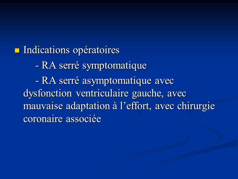 Indications opératoires Indications opératoires - RA serré symptomatique - RA serré symptomatique - RA serré asymptomatique avec dysfonction ventricul