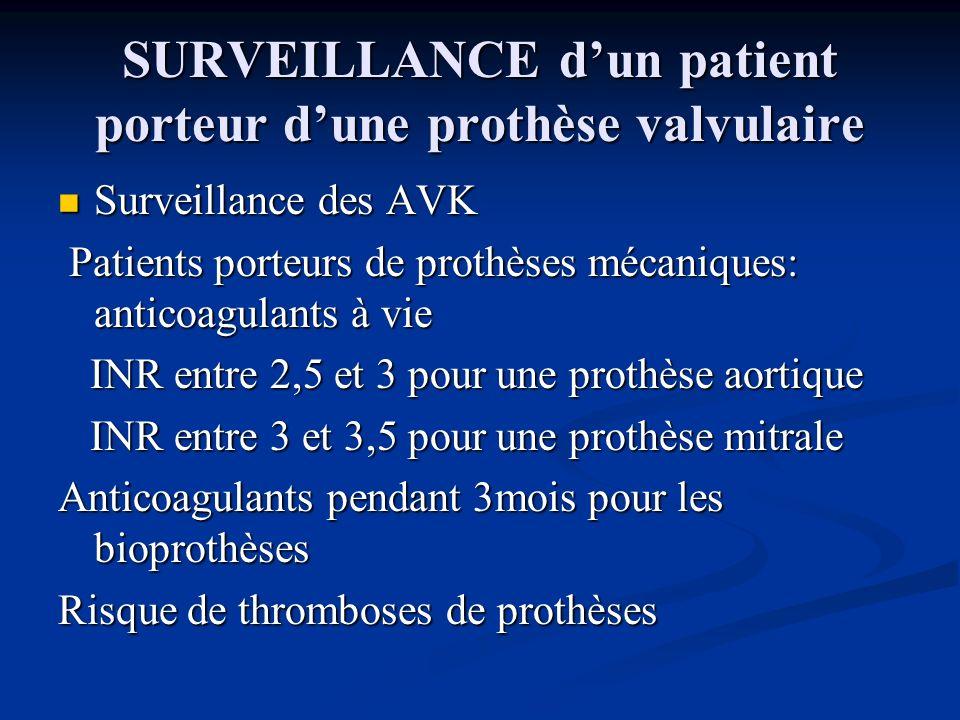 SURVEILLANCE dun patient porteur dune prothèse valvulaire Surveillance des AVK Surveillance des AVK Patients porteurs de prothèses mécaniques: anticoa