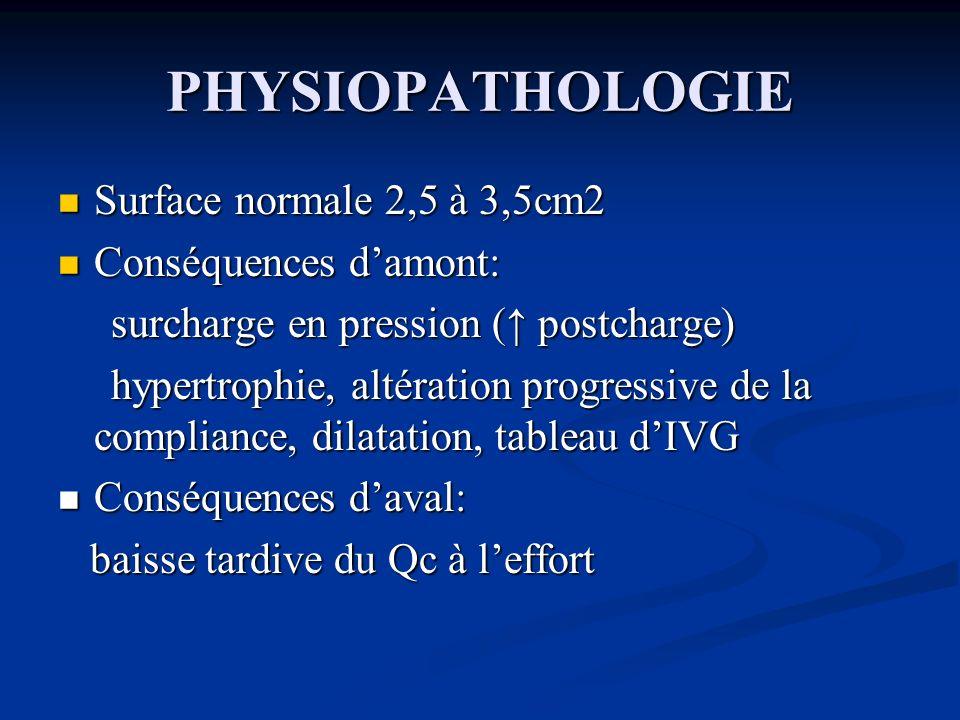 PHYSIOPATHOLOGIE Surface normale 2,5 à 3,5cm2 Surface normale 2,5 à 3,5cm2 Conséquences damont: Conséquences damont: surcharge en pression ( postcharg