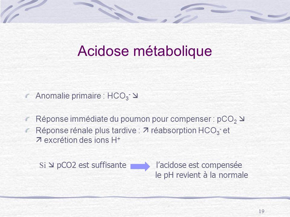 19 Acidose métabolique Anomalie primaire : HCO 3 - Réponse immédiate du poumon pour compenser : pCO 2 Réponse rénale plus tardive : réabsorption HCO 3