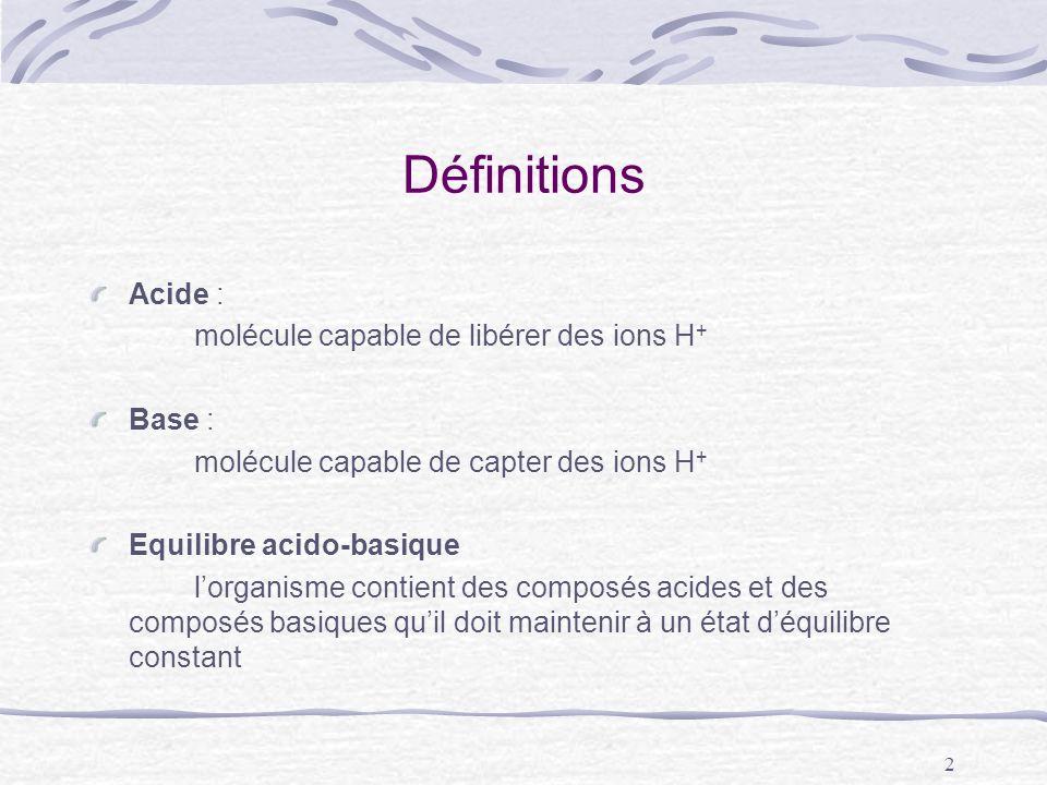 2 Définitions Acide : molécule capable de libérer des ions H + Base : molécule capable de capter des ions H + Equilibre acido-basique lorganisme conti