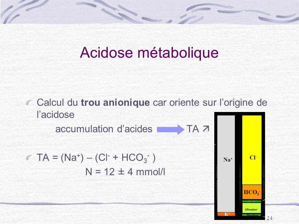 24 Acidose métabolique Calcul du trou anionique car oriente sur lorigine de lacidose accumulation dacides TA TA = (Na + ) – (Cl - + HCO 3 - ) N = 12 ±
