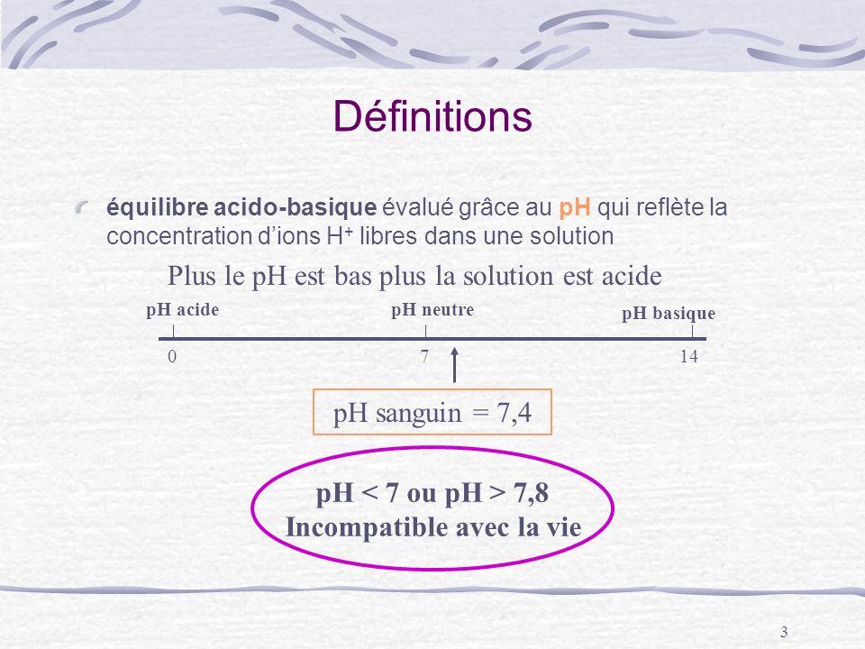 3 équilibre acido-basique évalué grâce au pH qui reflète la concentration dions H + libres dans une solution Plus le pH est bas plus la solution est a