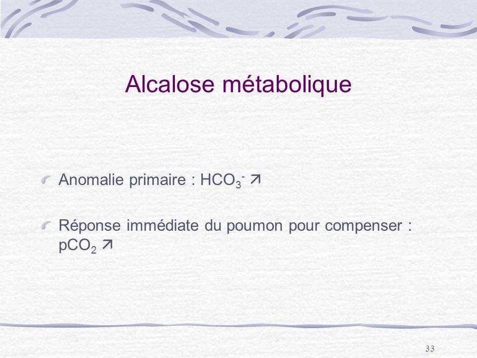 33 Alcalose métabolique Anomalie primaire : HCO 3 - Réponse immédiate du poumon pour compenser : pCO 2