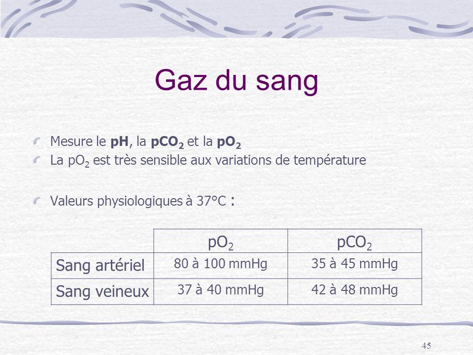 45 Gaz du sang Mesure le pH, la pCO 2 et la pO 2 La pO 2 est très sensible aux variations de température Valeurs physiologiques à 37°C : pO 2 pCO 2 Sa