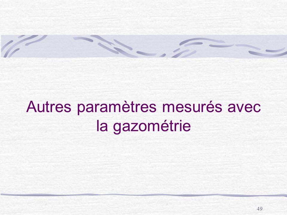 49 Autres paramètres mesurés avec la gazométrie