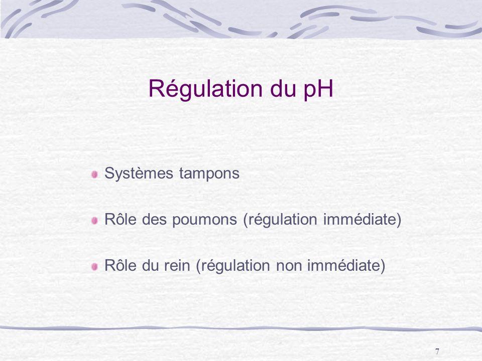 7 Régulation du pH Systèmes tampons Rôle des poumons (régulation immédiate) Rôle du rein (régulation non immédiate)