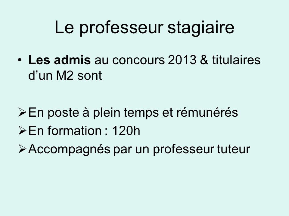 Le professeur stagiaire Les admis au concours 2013 & titulaires dun M2 sont En poste à plein temps et rémunérés En formation : 120h Accompagnés par un