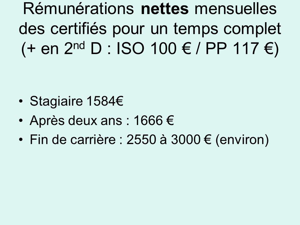 Rémunérations nettes mensuelles des certifiés pour un temps complet (+ en 2 nd D : ISO 100 / PP 117 ) Stagiaire 1584 Après deux ans : 1666 Fin de carr