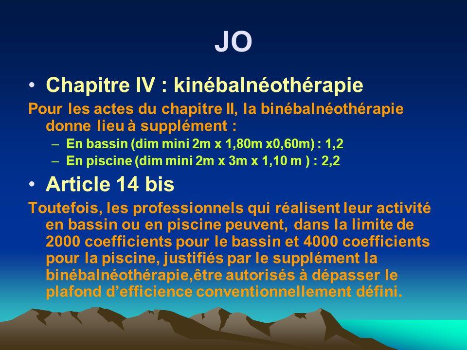 JO Chapitre IV : kinébalnéothérapie Pour les actes du chapitre II, la binébalnéothérapie donne lieu à supplément : –En bassin (dim mini 2m x 1,80m x0,