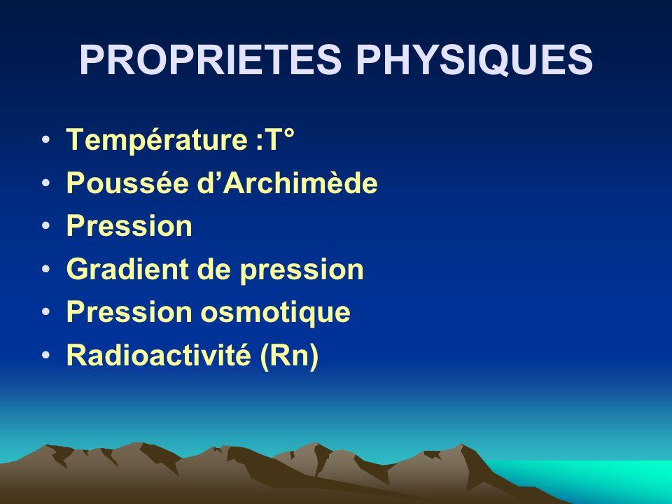PROPRIETES PHYSIQUES Température :T° Poussée dArchimède Pression Gradient de pression Pression osmotique Radioactivité (Rn)
