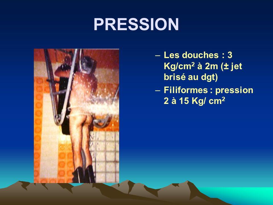 PRESSION –Les douches : 3 Kg/cm 2 à 2m (± jet brisé au dgt) –Filiformes : pression 2 à 15 Kg/ cm 2