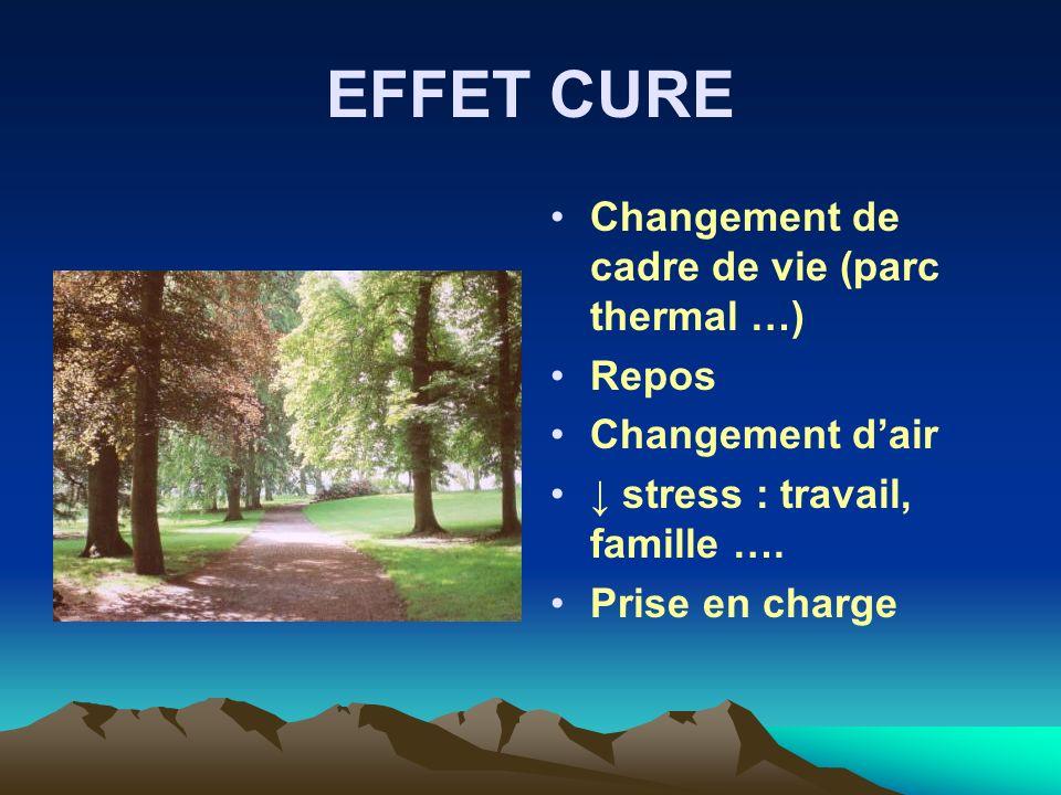 EFFET CURE Changement de cadre de vie (parc thermal …) Repos Changement dair stress : travail, famille …. Prise en charge